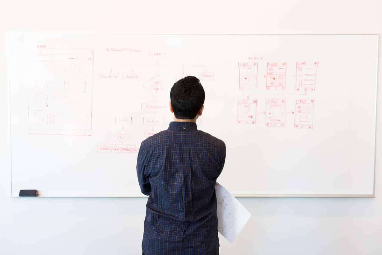 Méthode AGILE : 5 raisons pour la mettre en place